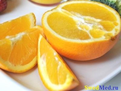 allergiya-apelsiny-simptomy-1