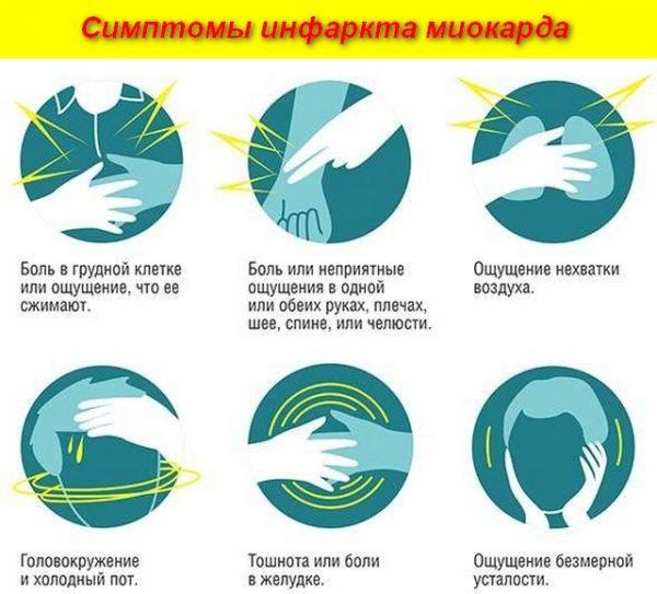 Тошнота и отрыжка воздухом после еды: причины и что делать